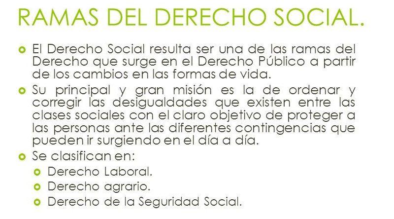 Clasificación del Derecho Social